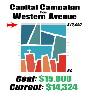 WAM capital 2